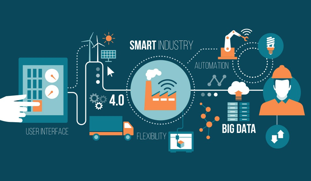 12 IoT Manufacturing Trends to Watch Out For BayControls Banner Image